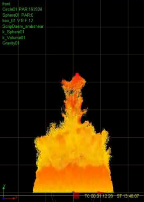 Science of fluid sims: Part 2 – RealFlow – fxguide