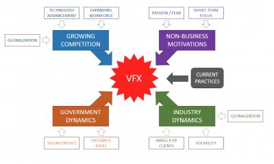 VES_Sources