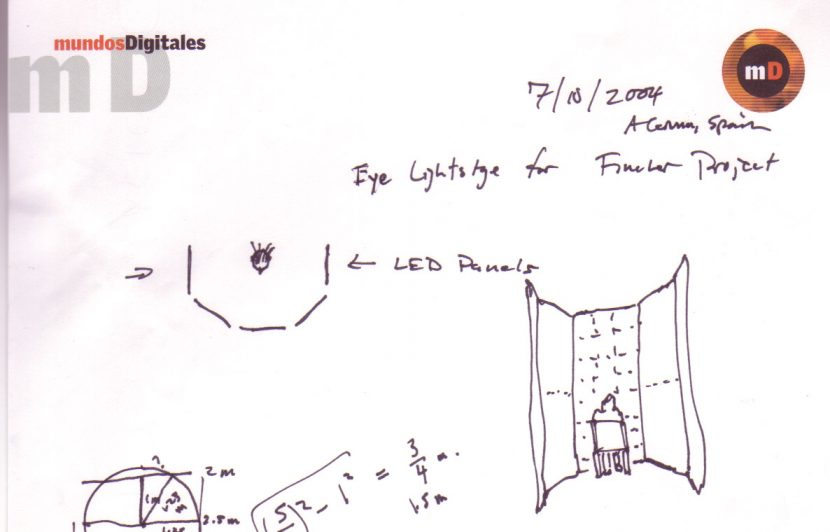 The orginial idea sketched at a conference by Paul Debevec
