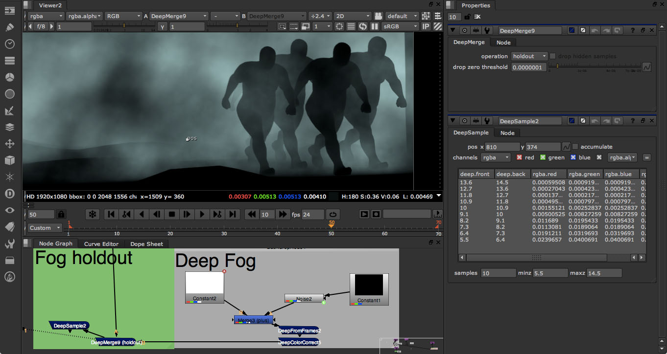 The art of deep compositing – fxguide