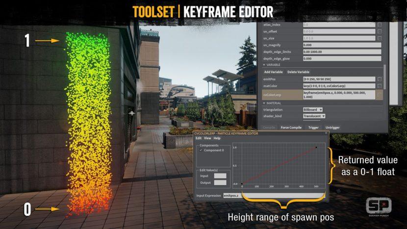 Keyframe editor.