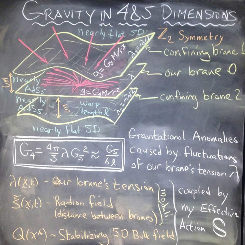 A further black board image depicting Kip Thorne's explanation of gravity in four and five dimensions. Source: http://interstellar.withgoogle.com