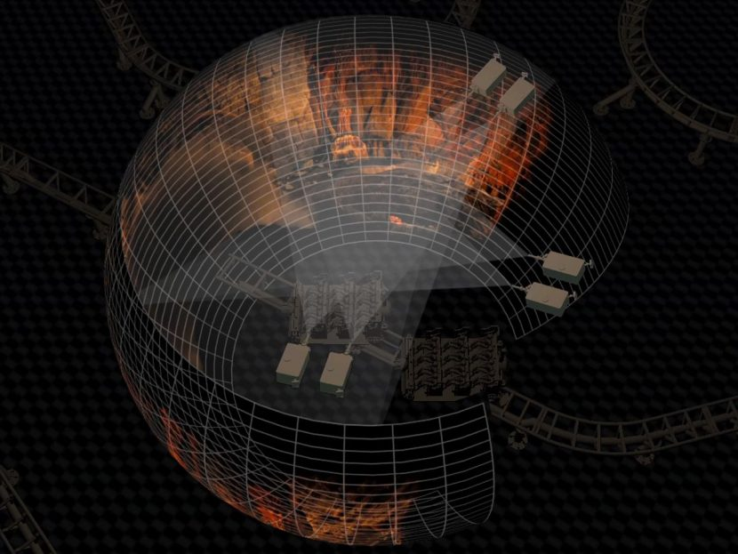 An image of the projections required for the curved screens.