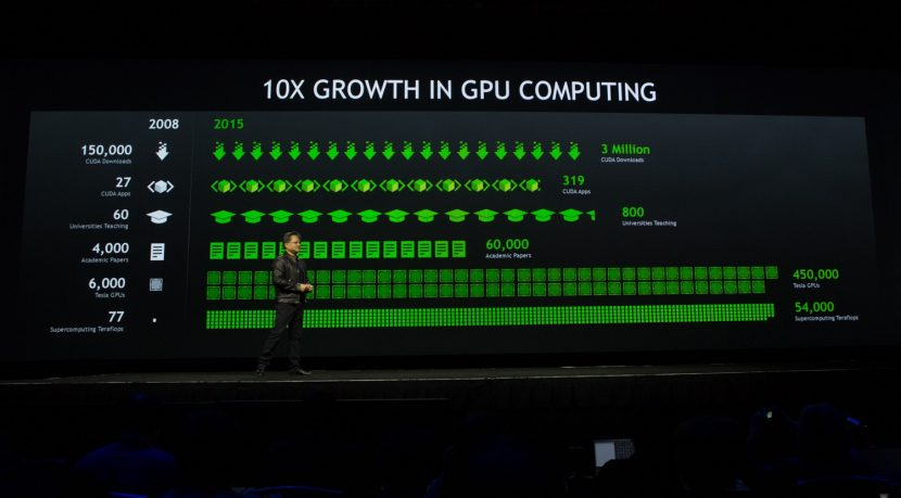 NVIDIA GPU Tech Conference 2015: Day 1 Report – fxguide