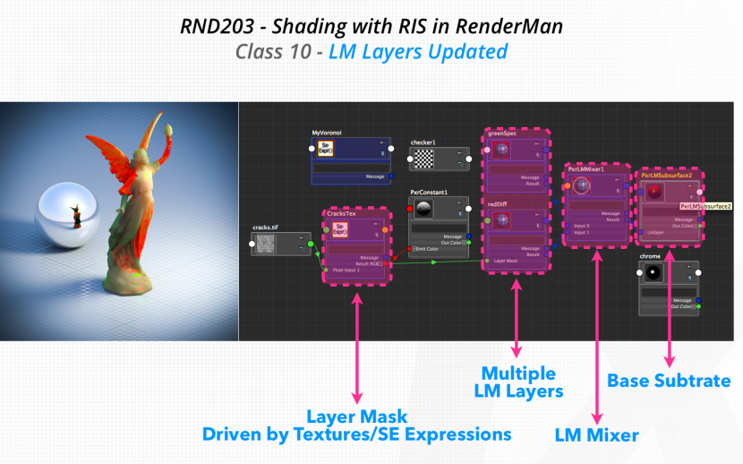 from Christos fxphd.com RenderMan classes