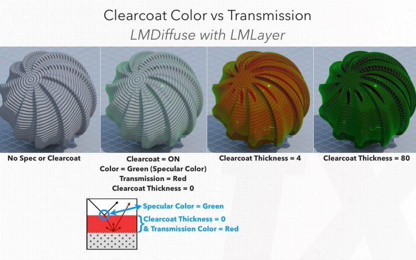 fxphd-christos-obretenov-RenderManRIS-clearcoatColor-vs-TransmissionColor