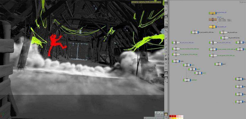 Aard effects sim.