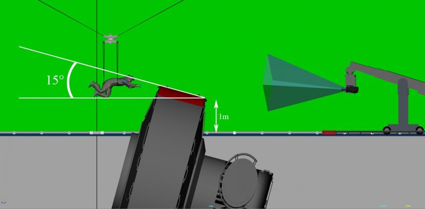 Rotation angles for on-set spinning rigs were among the details worked out in techvis mockups.