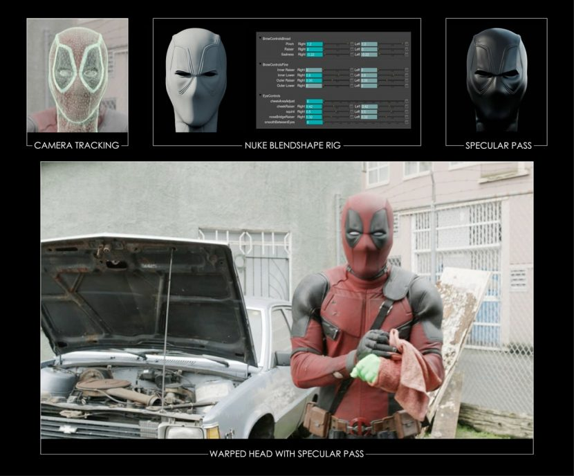 A breakdown of Weta Digital's approach to Deadpool's facial animation.