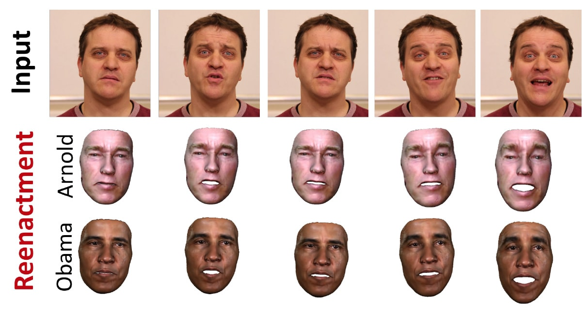 Siggraph preview: face reconstruction from mono video – fxguide