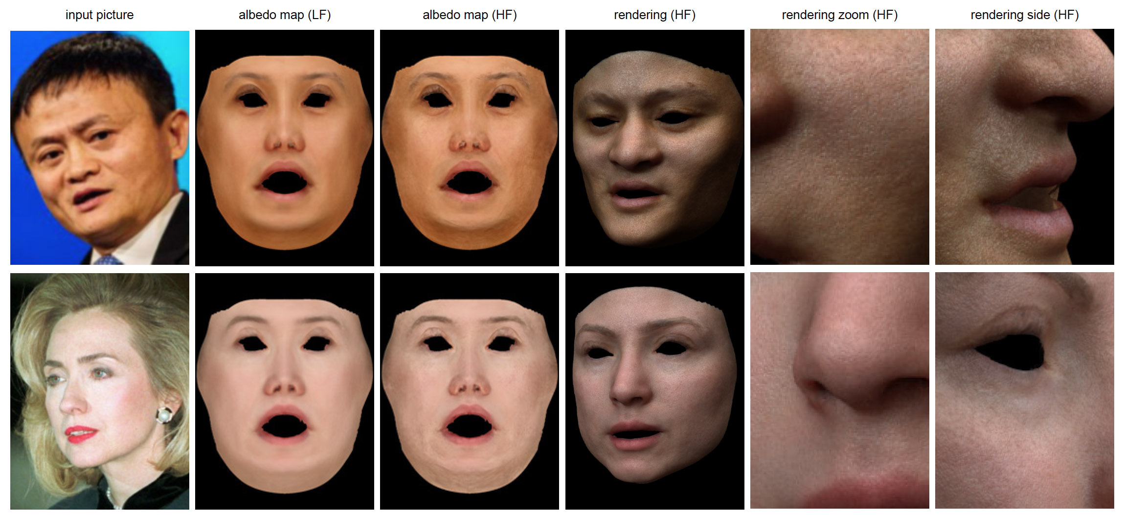 Analysis of faces at the bottom of the well